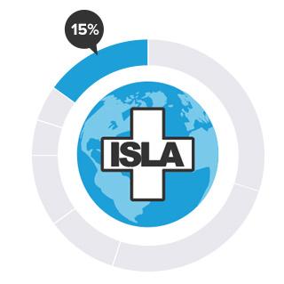 ISLA General Fund